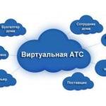 Основные достоинства виртуальной АТС