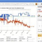The Basics Of amazon seller chrome extension Revealed
