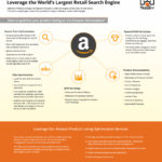 The Main Question You Need To Ask For amazon optimization service